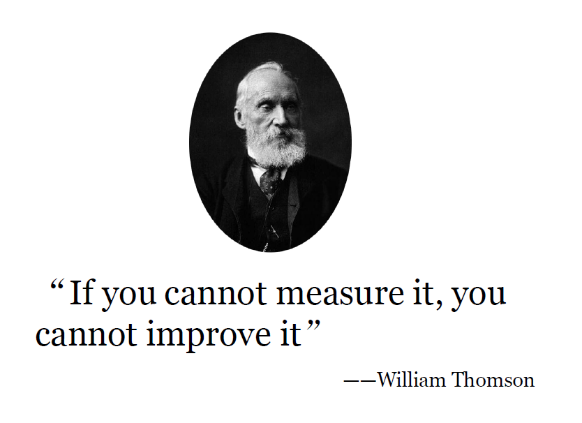 if you cant measure it you